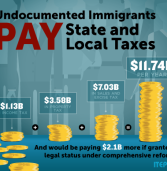 Undocumented Immigrants Contribution to Va