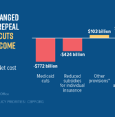 CBPP: Analyzing the Senate GOP Health Bill