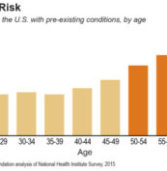 Bad Medicine: AHCA provisions would be hard for older adults to swallow