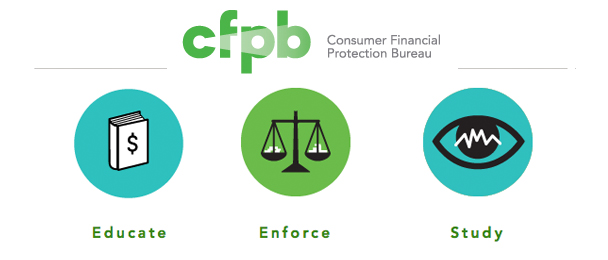 How Has the CFPB Helped Consumers?